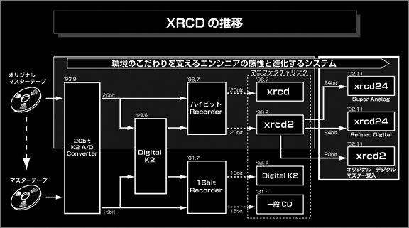 xrcd_flow.jpg
